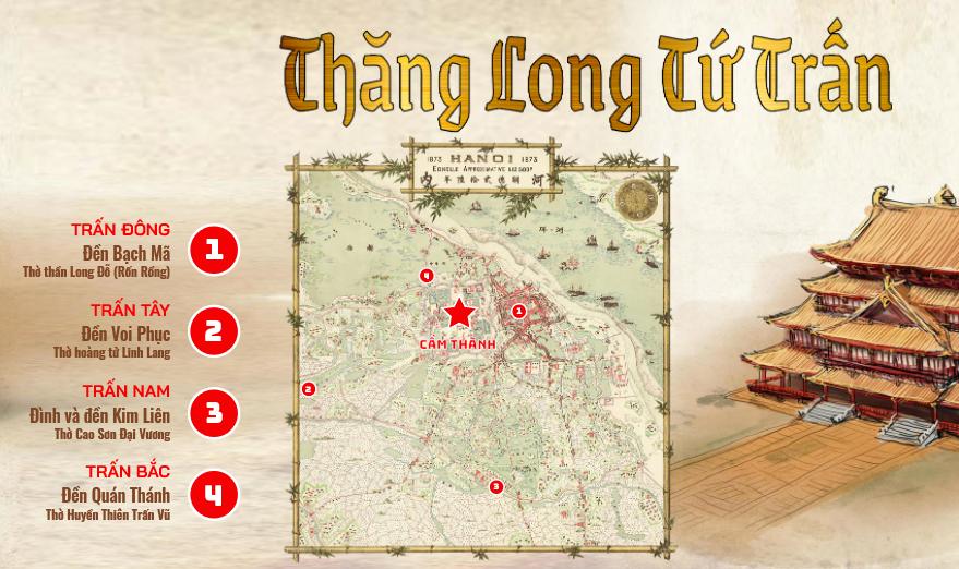 Thăng Long Tứ trấn